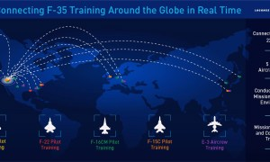 Lockheed Martin Delivers F-35 Distributed Mission Training (DMT) Capability