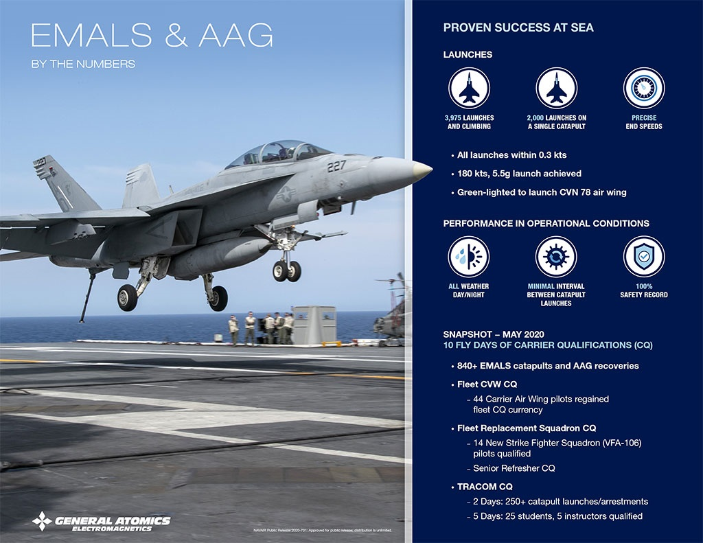GA-EMS EMALS and AAG infographic