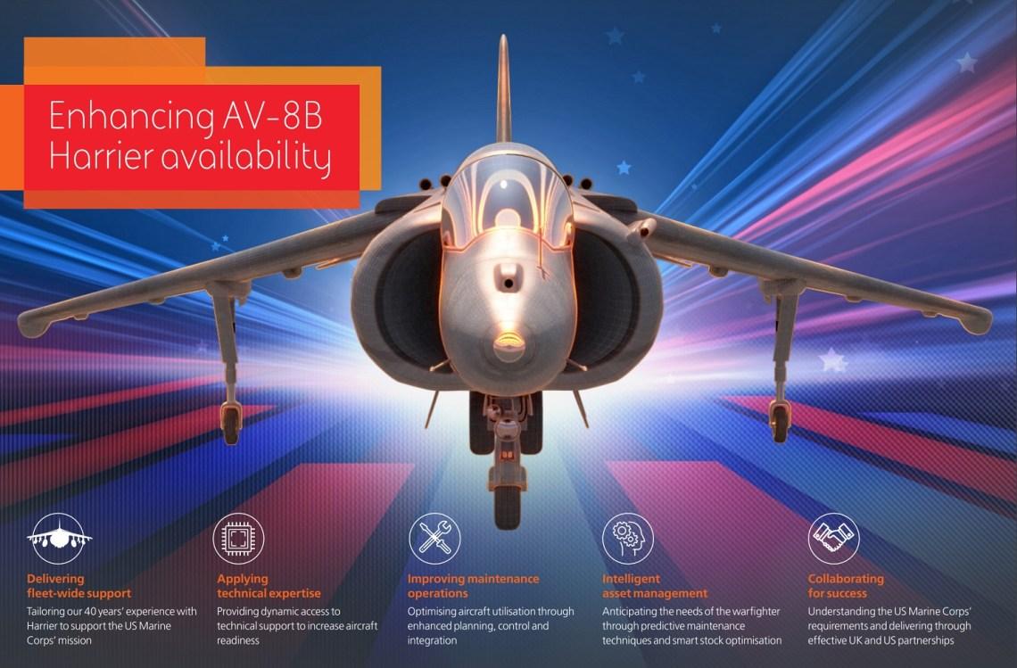 Vertex Aerospace and BAE Systems to Support US Marine Corps AV-8B Harrier II Fleet to 2029