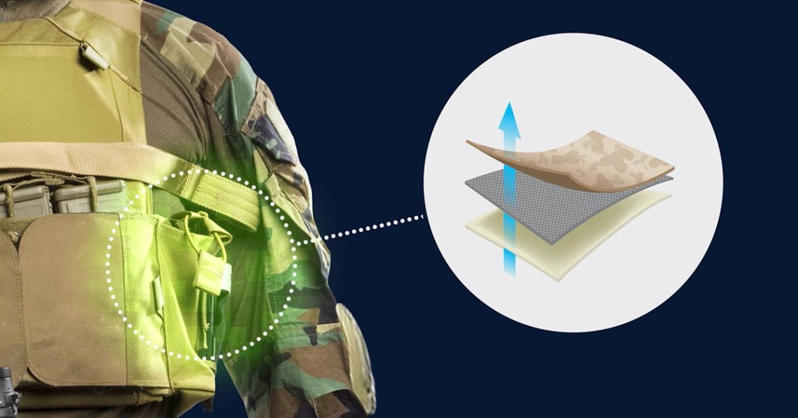 FLIRA Awarded $20.5 Million DARPA Contract to Develop Personalized Protective Biosystems (PPB)