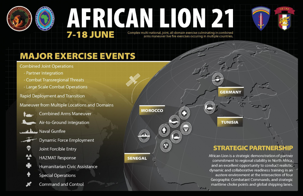 African Lion is an exercise aimed at strengthening partnerships and building readiness, through joint all-domain, multi-national and multi-functional training that supports our National Defense Strategy.