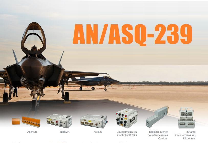 AN/ASQ-239 electronic warfare/countermeasure systems