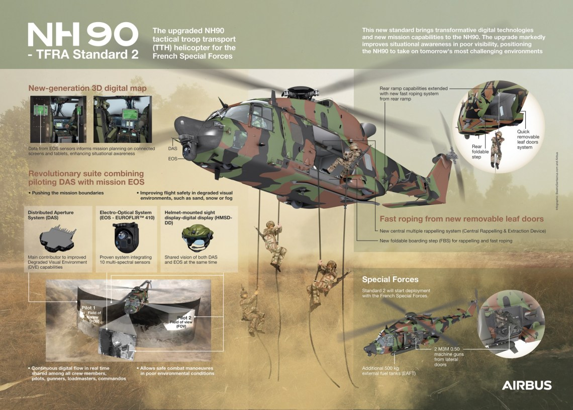 NHIndustries NH90 Medium-sized Military Helicopter Tailored for Special Forces