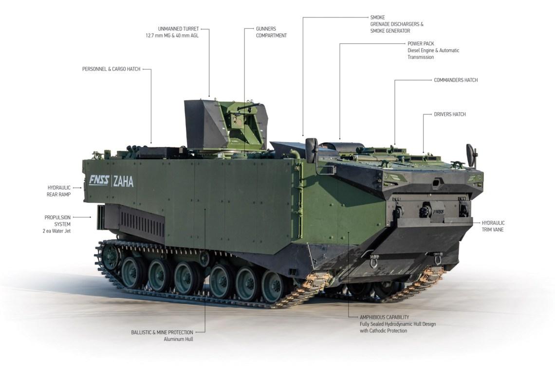 FNSS Zaha Marine Assault Vehicle (MAV)