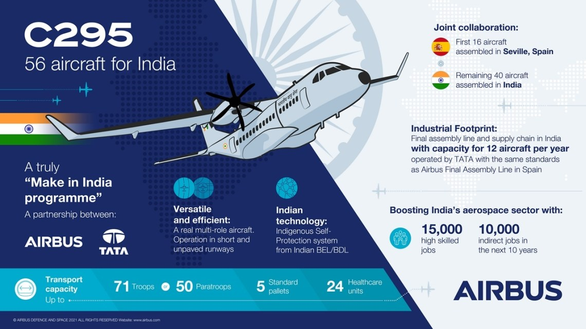 Indian Government Formalises Acquisition of 56 Airbus C295 Military Transport Aircraft