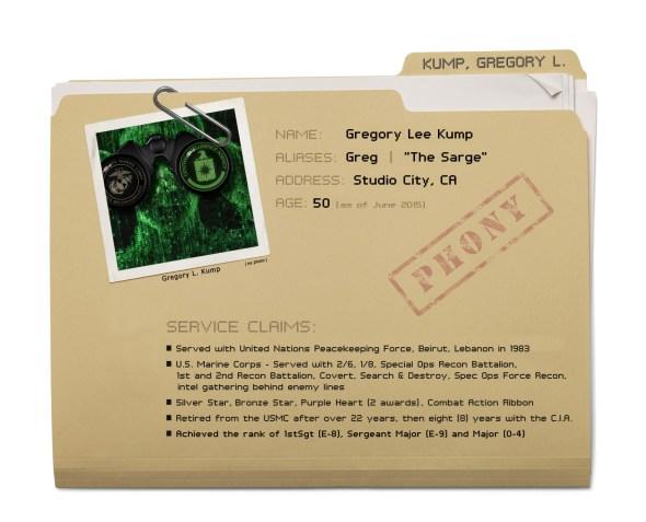 Kump - Dossier