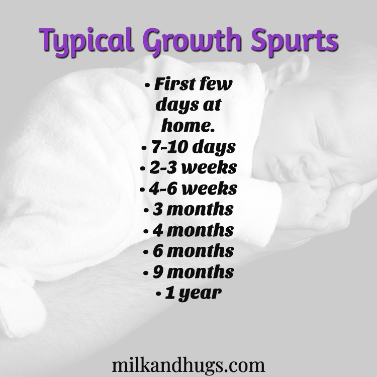 The ultimate rule you need to know in #Breastfeeding is #Patience, especially around Growth Spurt times