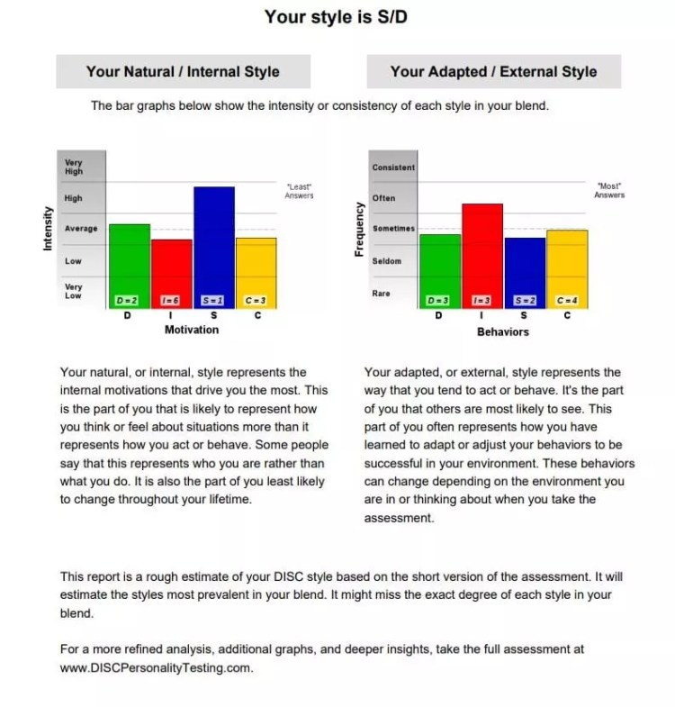 DISC Assessments - DISC Personality Testing