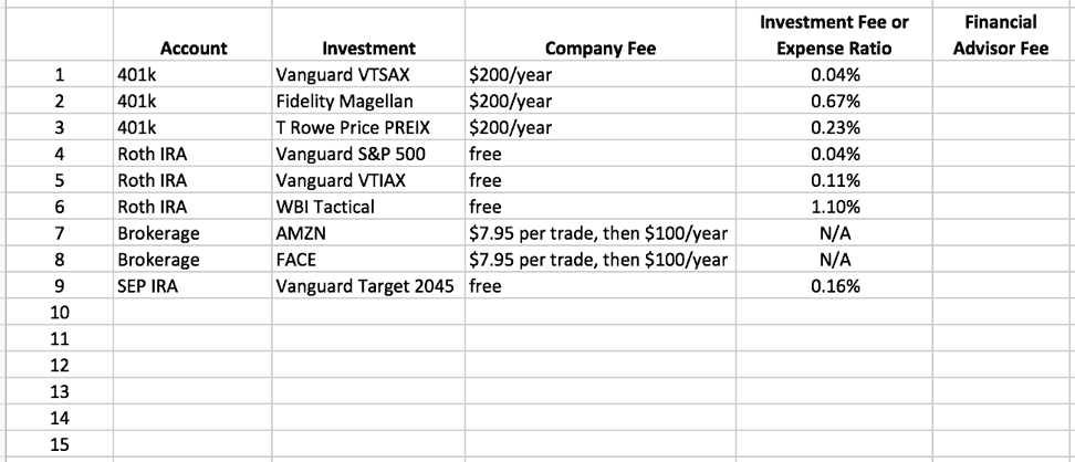 early retirement fees