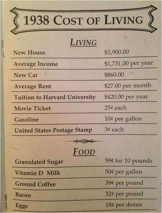cost of living in 1938