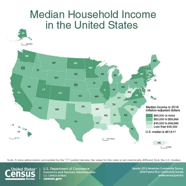 2017 median household income United States