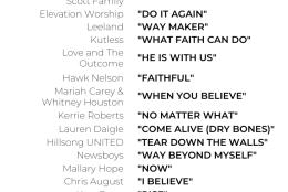 Faith Playlist