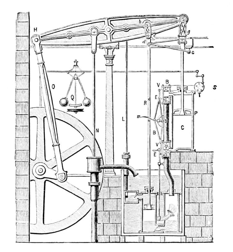 Diagram of James Watt Stem Engine 1790
