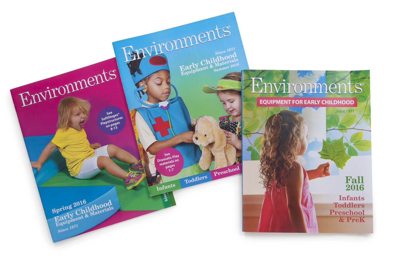 Environments Condensed Catalogs