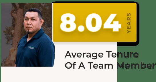 8.04 years average tenure of a team member - Tree Care by Robert Miller