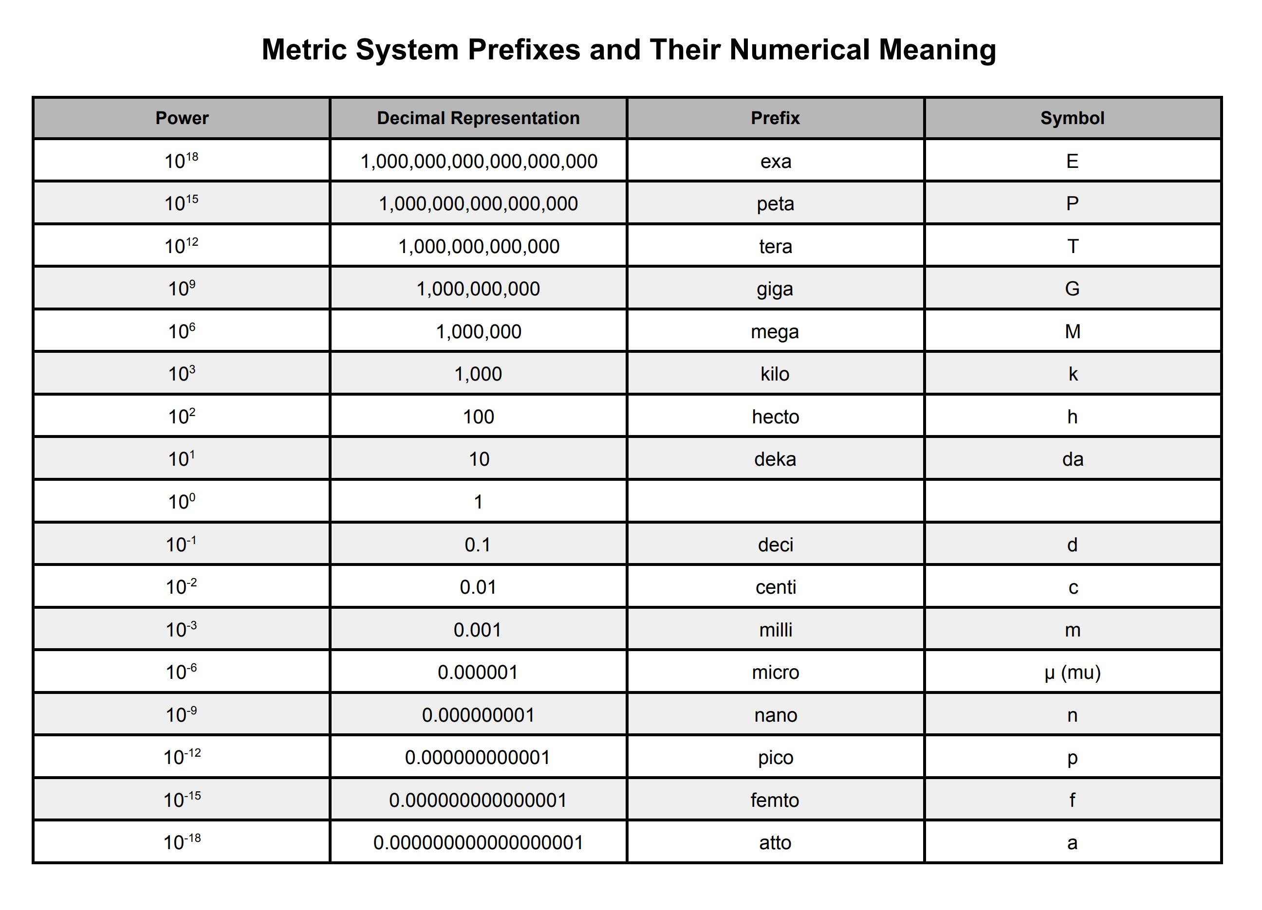 Chemistry Resources 1 Millingschem