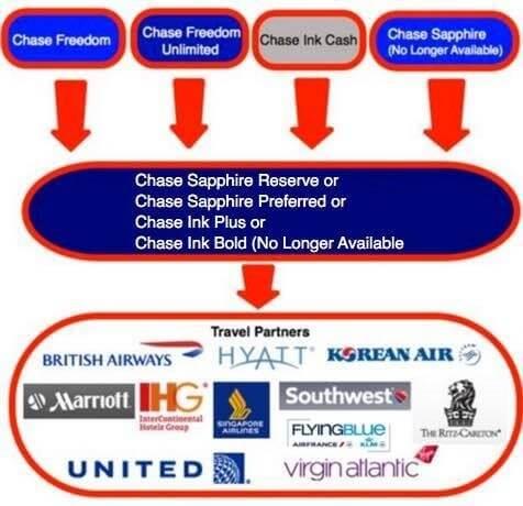 Asiana Credit Card Review