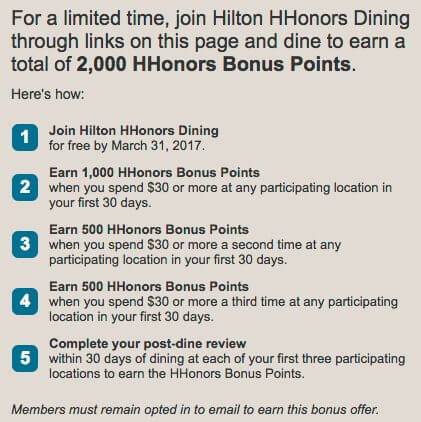 Hilton Points For Restaurants