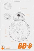 maxi-poster-star-wars-bb-8