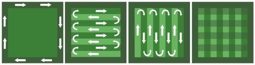 Checkered-Pattern