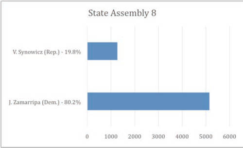 wisconsin-state-assembly-8-2014-general-election-results