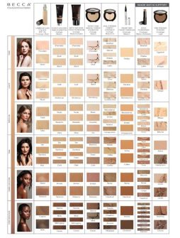 Becca foundation shades