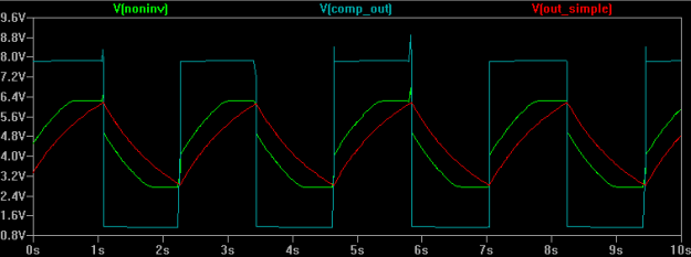 Figure 6: Simplified Lune with Spacing at 250k. HIGH reference voltage is 6.235V. LOW reference voltage is 2.764V. Difference in reference voltages = 2.72V. 66.4% Duty Cycle.