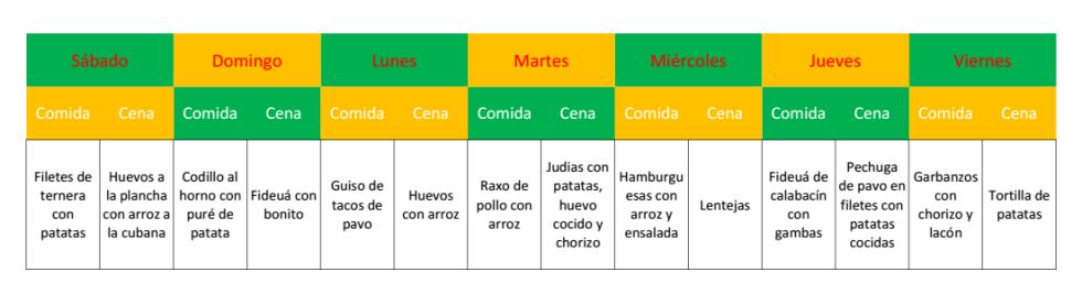 menu 4.pdf Writer min - Cuarto Menú saludable para la semana - GRATIS