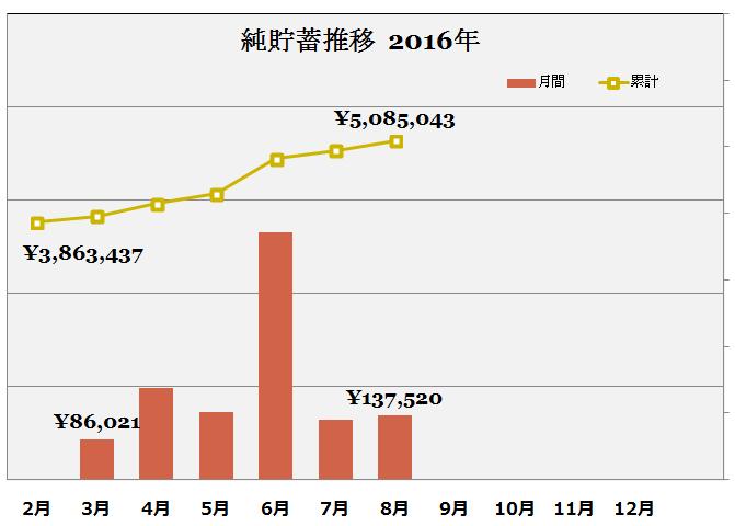 2016-09-03_18h36_20