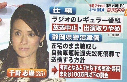 今年1月の死亡事故で元フジ女子アナ「チノパン」に罰金100万円: 世界の気になるニュース