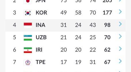 Asian Games 2018 Ditutup, Indonesia No 4, Cina Juara Umum