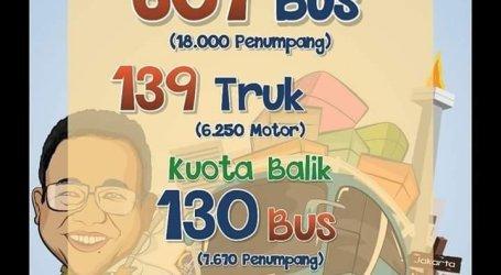 Pemprov. DKI Sediakan 222 Bus Angkutan Balik Peserta Mudik Gratis
