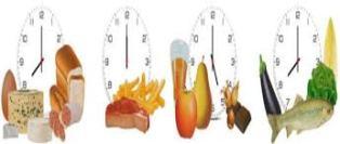 la chrononutrition, un atout santé