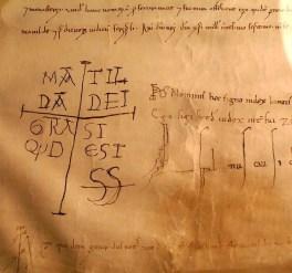 Matilde di Canossa - signature