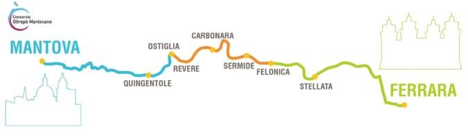 Discesa a remi Mantova a Ferrara.jpg