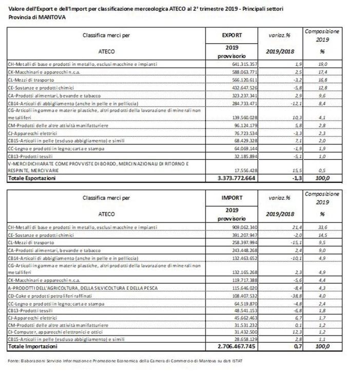 tabella 2 e 3.JPG
