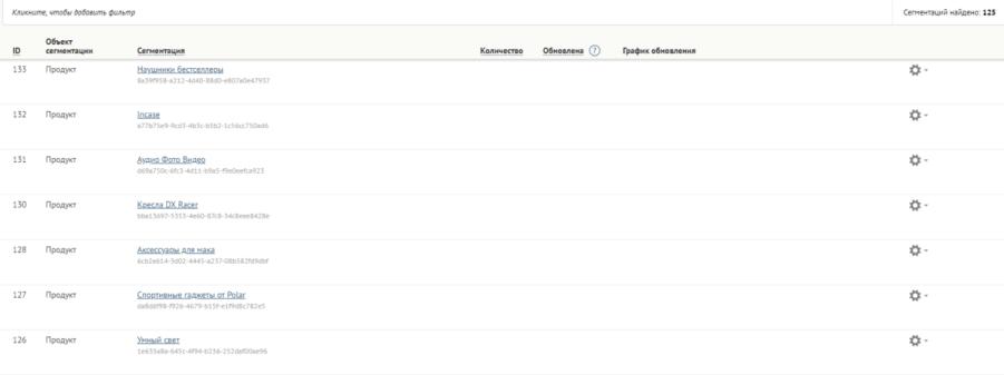 Пример сегментации по продуктам в интерфейсе Mindbox