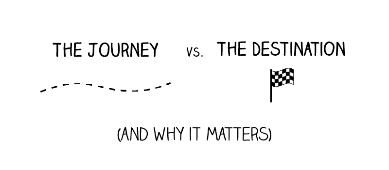 journey vs destination title mindful ambition
