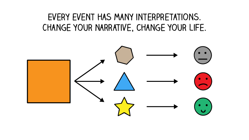 The Power of Perception: Change Your Narrative, Change Your