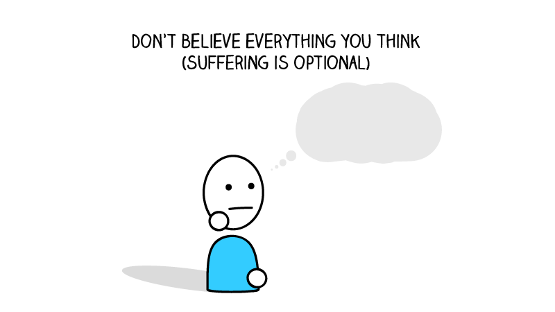 Don't Believe Everything You Think (Suffering is Optional)