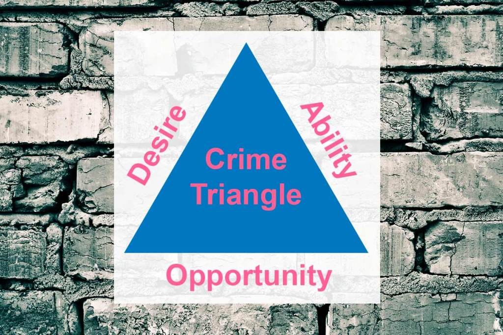 Crime Triangle's Relationship to Self-Defense