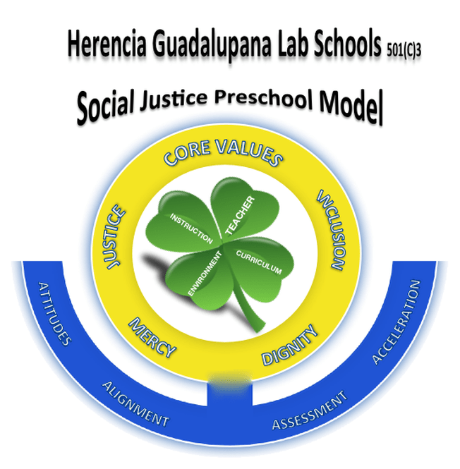Copy of Herencia logo #1 - technically not logo but best i think