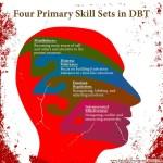 DBT-skills-group