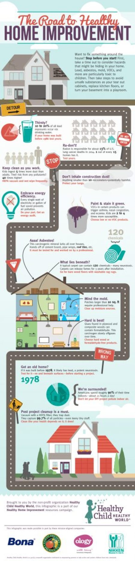 HCHW HEALTHY_HOME_INFOGRAPHIC