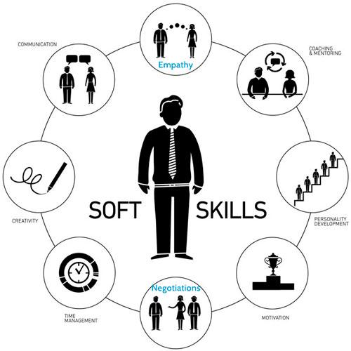 comunicazione-interpersonale-formazione-consulenza