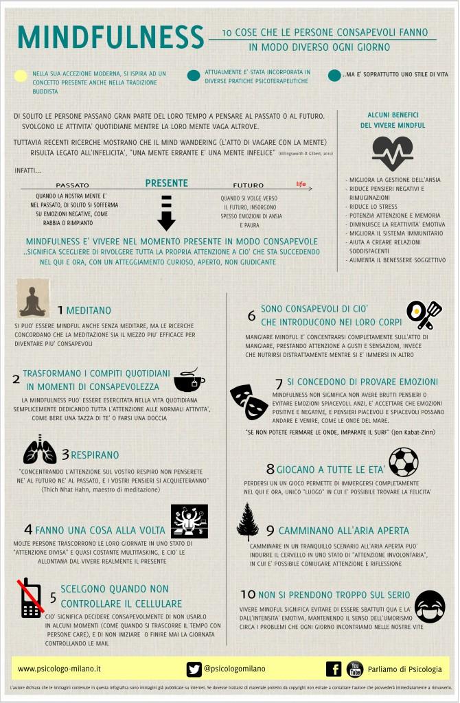 mindful_infografica-670x1024