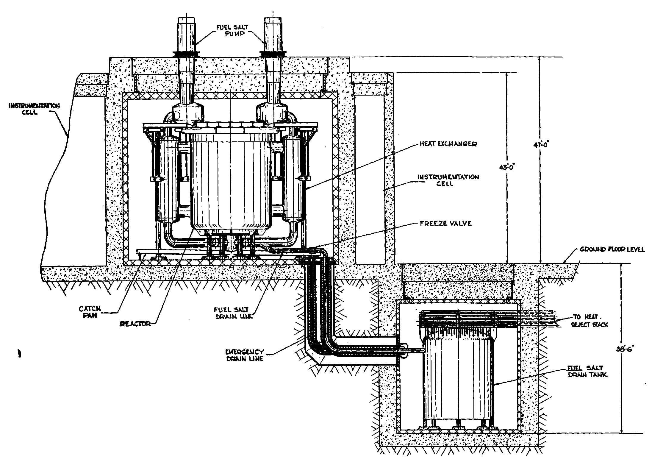 Liquid Fluoride Thorium Reactor Lftr