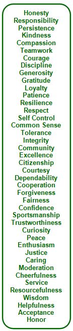Character Education Traits