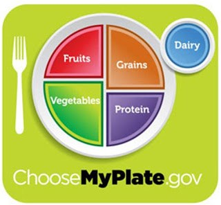 Are you wondering how to teach the U.S. government's MyPlate protocol to your students? I explain how to approach this health education topic in this post, and I share a link to a resource I created to give you pre-made materials for teaching it!