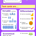Are you wondering how you can use task cards in your classroom? This task cards infographic gives you all the details you need to know about using task cards, including why they're so economical! Pin it so you can always have a reminder!